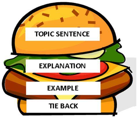 Good original persuasive essay topics
